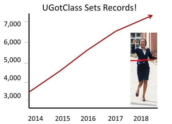 2018 Registrations