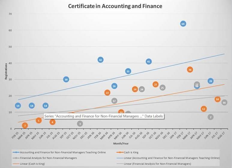 Accounting and Finance.jpg