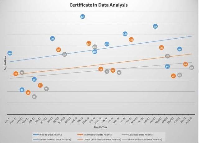 Data Analysis.jpg